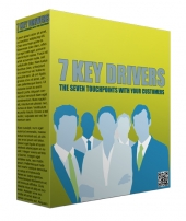 7 Key Drivers Private Label Rights