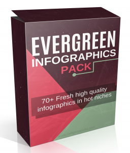 Evergreen Infographics Pack Private Label Rights