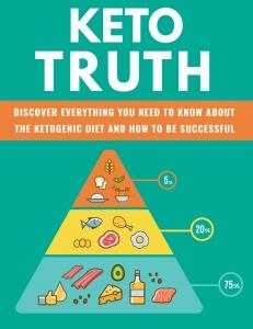 Keto Truth - Private Label Rights