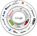 Search Engine Ranking Announcer Private Label Rights