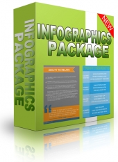 Infographics Package 2013 Private Label Rights
