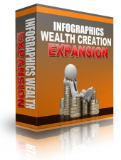 Infographics Wealth Creation Expansion Private Label Rights
