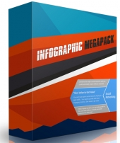 Infographic Megapack 2015 Private Label Rights