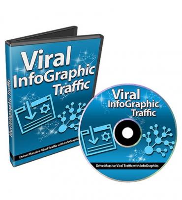 Viral InfoGraphic Traffic