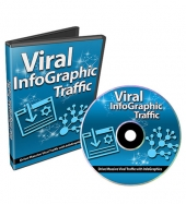Viral InfoGraphic Traffic Private Label Rights